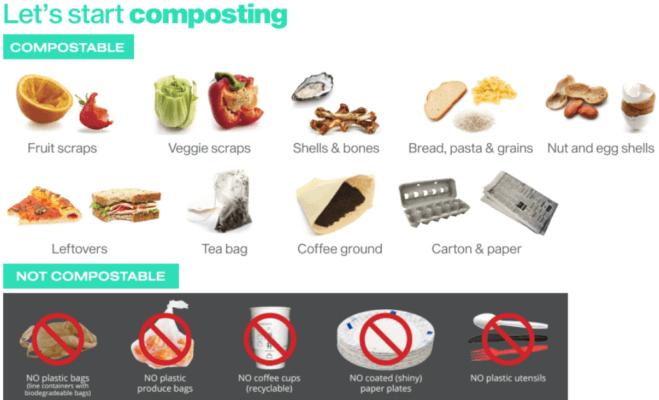 how do kitchen compost bins work